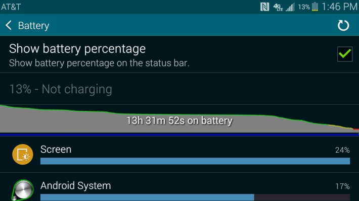 Samsung-Galaxy-Alpha-Battery-Screenshot-1-710x399